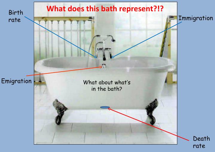 Population_Bath_001