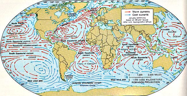 oceancirculation